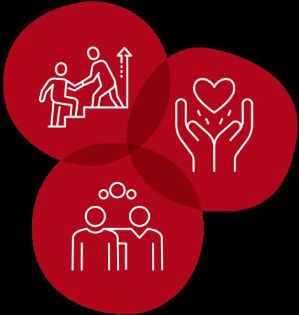 icons_gemeinsamkeiten_seelsorge-mentoring-begleitung